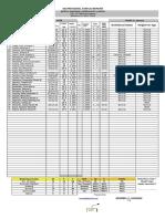 BMI With HFA (Grade II - Greece) - S.Y. 2018-2019 June
