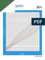 0_2 tahun laki-laki bb per tb.pdf
