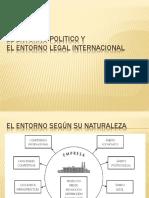 Factores Politicos Mktg Intern