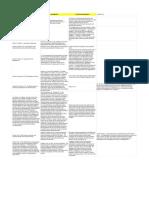 Copy of Bangsamoro Basic Law