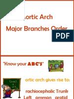 Aortic Archmb