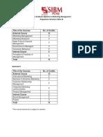 PGDMMprogstructuremarketing2018-19