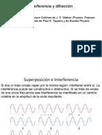 interferencia_difraccion