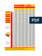 Dhl Express Export Rate Guide Ve Es 1