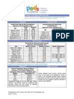 Vital Signs Reference Chart 1.2_1.pdf