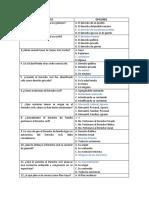 cuestionario de acto jurídico