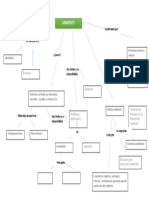 API 1 Derecho Ambiental