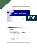 Eletronoca Digital