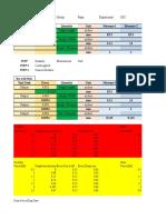 Data - Lab 4 - DIC