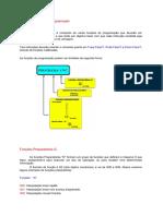 Tipos de Funções de Programação