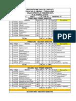 Malla IngCivil-1-2.pdf
