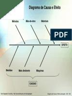 Diagrama de Causa e Efeito 023 V02