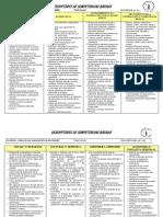 Descriptores de Competencias Basicas