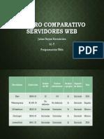 Cuadro Comparativo Servidores Web
