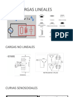 CARGAS LINEALES