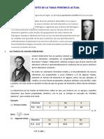 ANTECEDENTES DE LA TABLA PERIÓDICA ACTUAL.docx