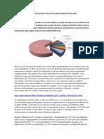 Conflictos Sociales Por Los Recursos Hidricos en El Peru