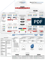 Diagram-VMware-vCloud-Director-Networking-Architecture-v1-0.pdf