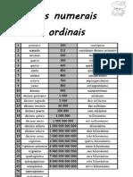 Os numerais ordinais por extenso.docx