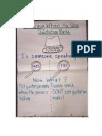 dialogue detectives anchor chart  e-portfolio
