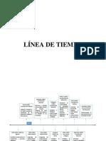 320574564-Linea-de-Tiempo-Educacion-Intercultural-en-Latinoamerica.pdf