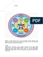 Dokumen.tips Mandala of Health