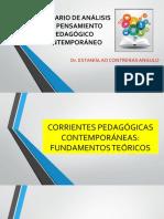 PEDAGOGIA CONTEMPORANEA SEMINARIO.pptx