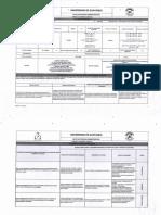 Administracion Financiera II