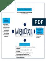 Democracia.robert Dal