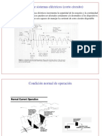 Cálculo de Icc y Capacidad Interruptiva; Bussmann
