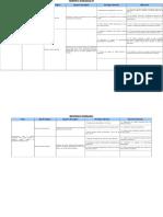 Copia de Plan Estrategico y POA Para Finalizar