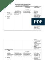 Curriculum Guide in Arts HI- Grade 1