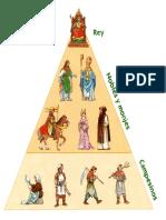 A Piramide Feudalll