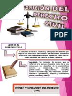 Origen y Evolución Del Derecho