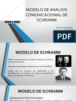 Modelo de Schramm Grupo