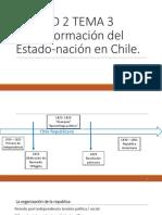 Conformacion Estado Nacion Chile