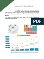 tabla periódica investigación