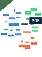 mapas derecho tributario parte1