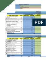 Matriz MPC y Dofa