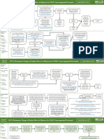 PCS Flowchart Unaccompanied - Feb 18