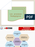 Presentación procesos pedagógicos