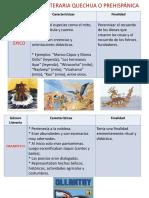 Producción Literaria Quechua o Prehispánica