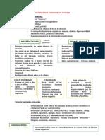 Aspectos Clinicos de Las Principales Variedades de Cefaleas y Examenes Paraclinicos
