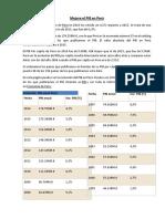 Mejora El PIB en Perú