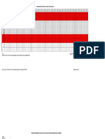 Monitoring Suhu Model Grafik Mitra Sehat