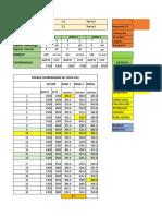 Distancias Stock Pile