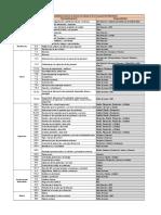 Matriz de Responsabilidades ISO 9001 2015