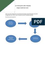 Cara Penggunaan Software Upload Tokopedia