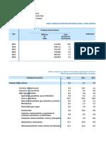 Trabajo de Indicadores Economicos Del Peru