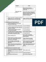 Matrix Revisi Evaluasi DLH